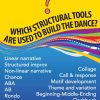 dance education resources, dance literacy, dance posters