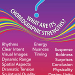 dance literacy, dance education, dance posters, studio posters