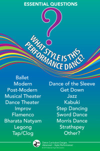 dance literacy, dance education, dance resources, dance posters
