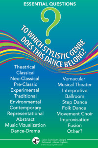 dance education, dance literacy, dance resources, dance posters