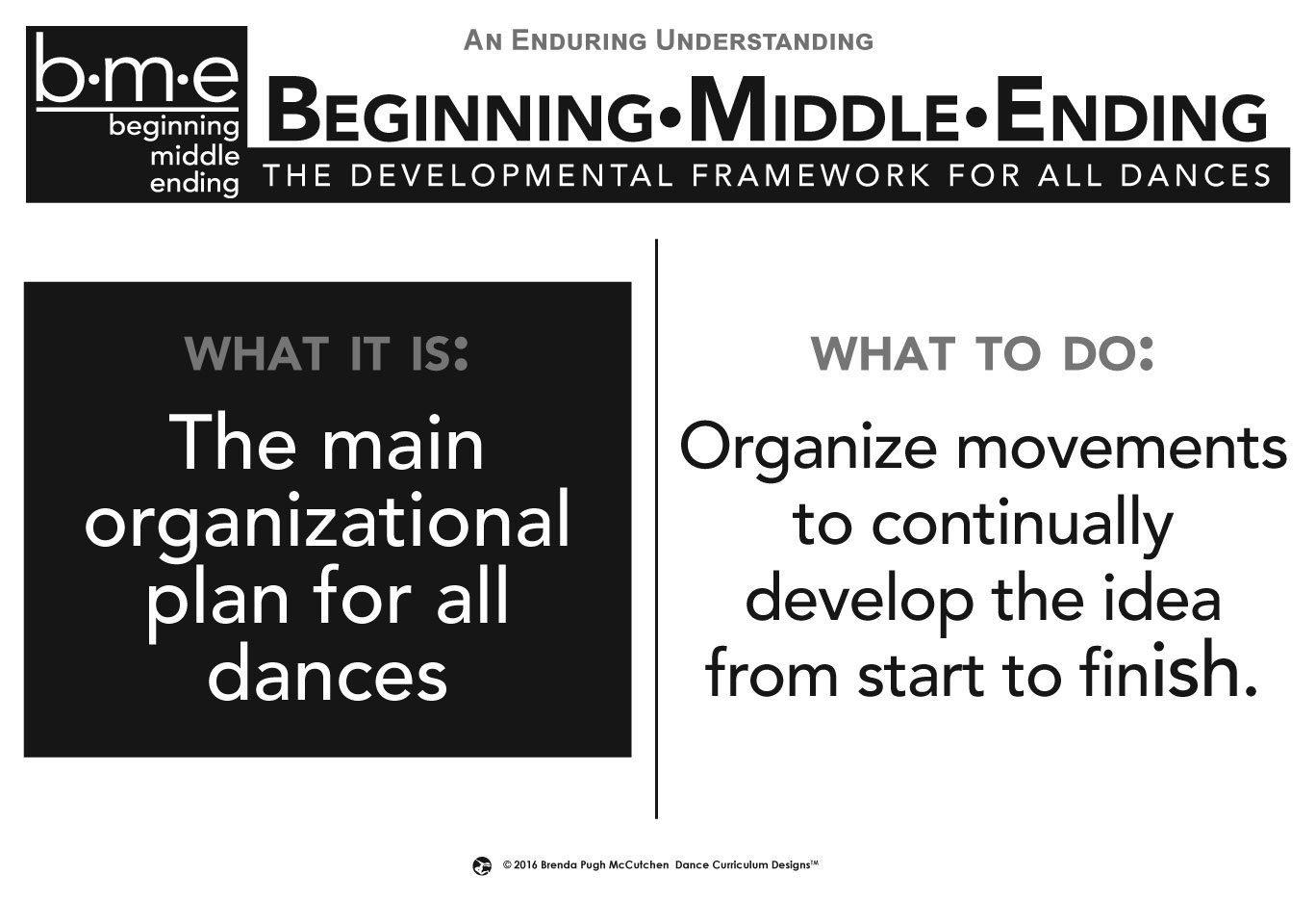 Dance Education, Dance Literacy Poster,