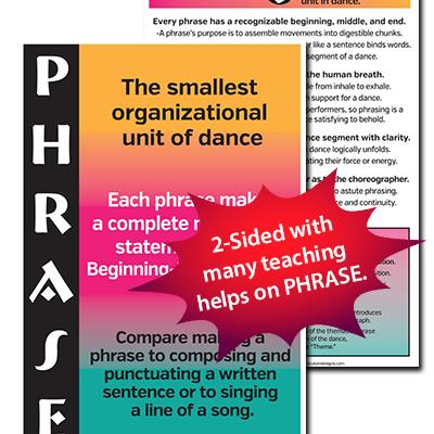 Dance Poster, Phrase Poster